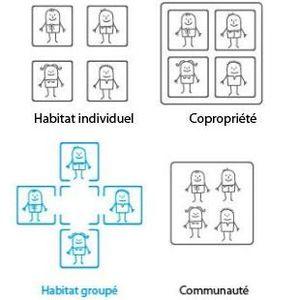 L'OndESS #2 : L'habitat participatif