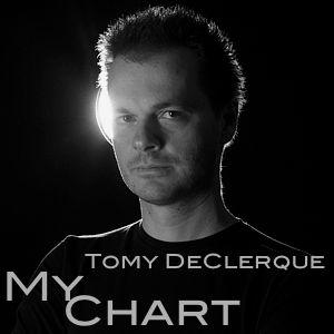 My Chart - July 2013