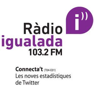 Connecta't / Ràdio Igualada / Les estadístiques de Twitter