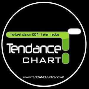 TENdance Chart(Week 21)By Tony Cortese