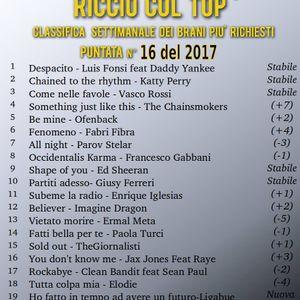 RICCIO COL TOP 23 APRILE 2017