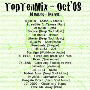 TopTen_Oct2008