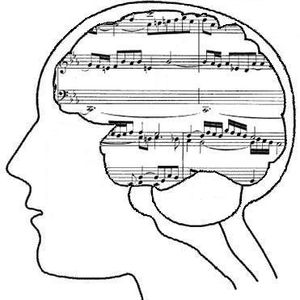 Music For Your Mind Mix