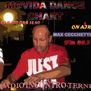 Movida Chart 1 Ottobre 2016/ Rasio Incontro Terni