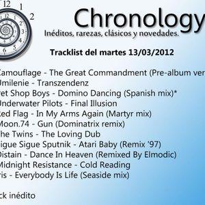 Chronology 13mar2012