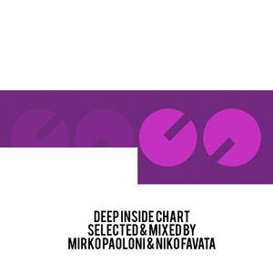 Deep Inside Chart - Feb 21, 2015