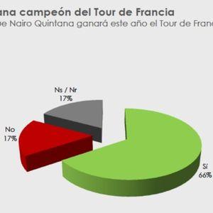 Yanhaas Poll, Baja euforia por la paz. Sube el Tour de Francia.