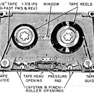 LP --> Cassette --> 11001011101