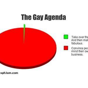 Barber Shop: The Gay Agenda