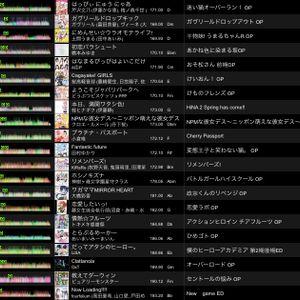 2017-12-4 Mon animesong mix