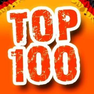 Pop Sin Fronteras - Top 100 of 2013 Pt. 3