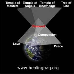 Regina Meredith's Conscious Media Network meets HealingPAQ's Healing of Self & Others