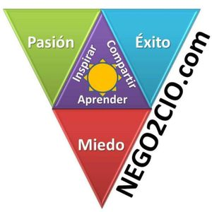 @NEGO2CIO 046: Disrupción Digital: Pensar Diferente - Diego Calegari, Alberto Blaye y Oscar Schmitz