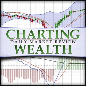 Friday, July 28, 2017, Charting Wealth Stock Trading Update