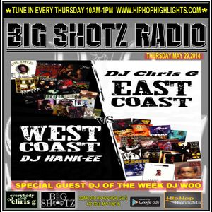 Westcoast Throwback Mix Mixed By The Incredible Hank-EE