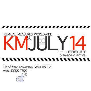 KEMICAL MEASURES 5th Year Anniversary Series: Session 4