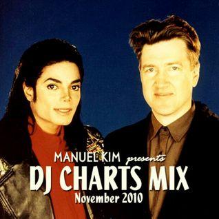 Manuel Kim DJ Charts November 2010
