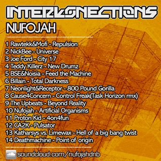 Interkonections promo mix by Nufojah