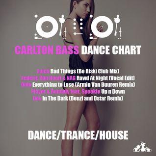 Micro Mix: Carlton Bass Dance Chart