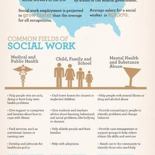 Our Kids Part III: A Career in Social Work