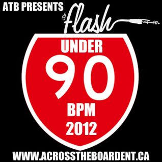 (Repost) DJ Flash-Under 90 2012 (DL Link In The Description)