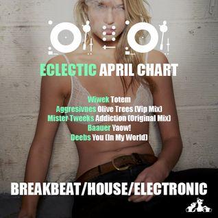 Micro Mix: Eclectic April Chart