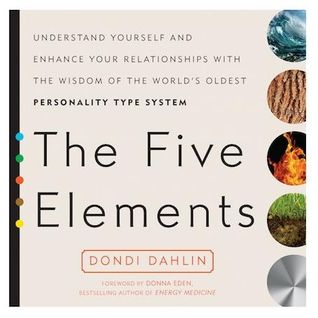 * The 5 Elements & Your Personality … Healthy Libido … on Read My Lips Radio