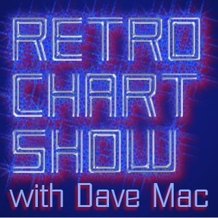 The Retro Chart Show - 1982 & 1993 (First Broadcast 25th April 2016)