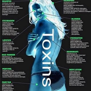 ..something a little bit different - unwanted chemicals in the body - Sun Oct 23 2016