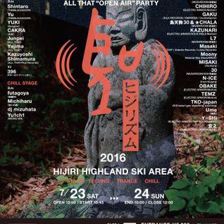 Hijirhythm PodCast vol,001  N-ICE(Niigata) -  2015 Spring Mix