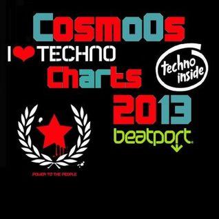 CosmoOs I Love Techno Mixtape March 2013