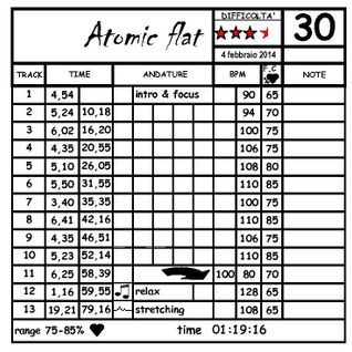 only for the number one - Atomic flat