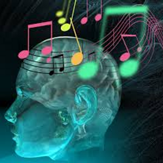 Mind Music #1 The pure blend of Melodic Euphoric & Uplifting beats for the Mind Only, Unwind.