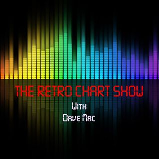 The Retro Chart Show - 1968 & 1975 (First Broadcast 18th April 2016)