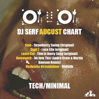 Micro Mix: DJ Serf August Chart