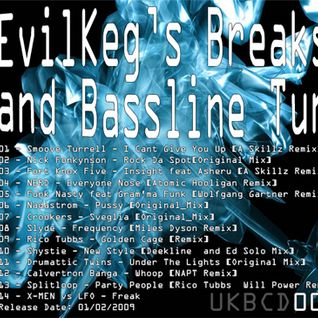 20090201 - UKBCD003 - EvilKeg's Breaks and Basslin