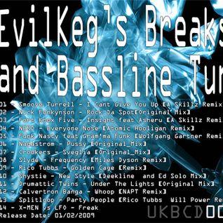 20090201 - UKBCD003 - EvilKeg's Breaks and Basslin