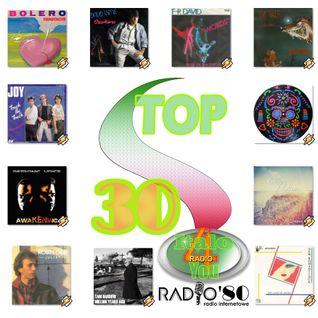 Propozycje do 358 Notowania Listy Przebojów TOP30 w Radio Italo4you i Radio-80