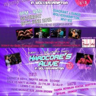 DJ SHUX - HARDCORE'S ALIVE EVENT 1 PROMO MIX