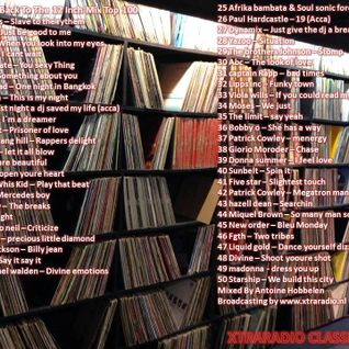 The Best of  Back To The 12 Inch Mix Top 100