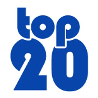Top20 clouder of the week at Radio 1 - Greece!