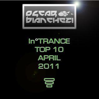 In°Trance Top 10 April 2011