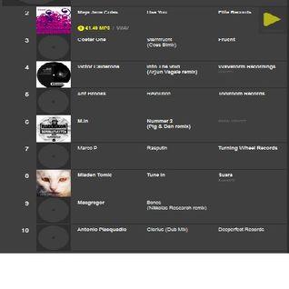STEVE U.K.IT! - Top Ten Podcast - March 2013