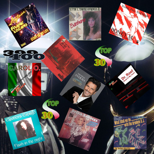 Prezentacja propozycji do 400 Notowania Top Listy TOP 30 - Italo4you i Radio-80
