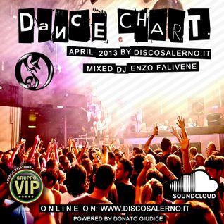 Dj Enzo Falivene - Classifica Dance Aprile 2013 _ Dance Chart