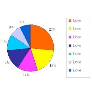 2013 The Love Mixtape