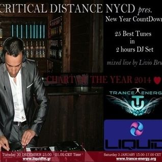 CRITICAL_DISTANCE_NYCD_2015