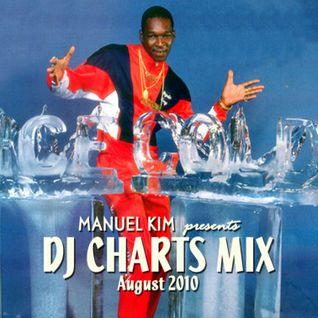 Manuel Kim DJ Charts August 2010