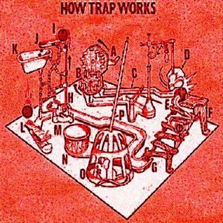 HOW TRAP WORKS