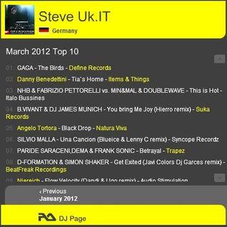 STEVE U.K.IT! -Climax Afterhours 065- 19.03.2012